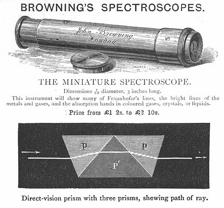 John Browning direct vision spectoscope