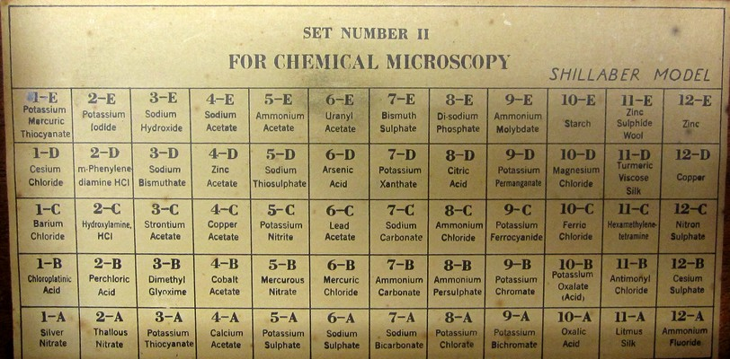 Eimer & Amend, New York. Reagents for Chemical Microscopy, Shillaber Model Set II, c. 1930