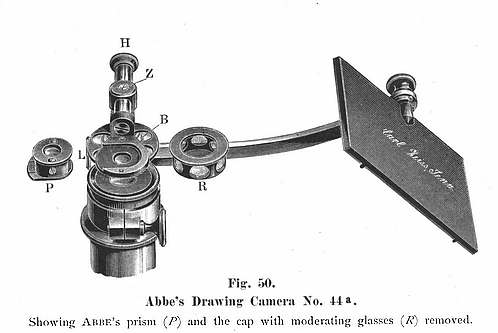 Abbe's Drawing Camera (camera lucida)