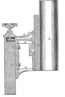 bausch & lomb fine adjustment