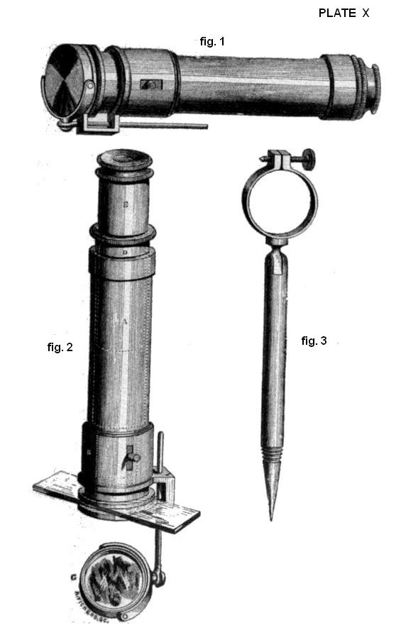 The Brown-Swift Pocket Microscope described in Beale