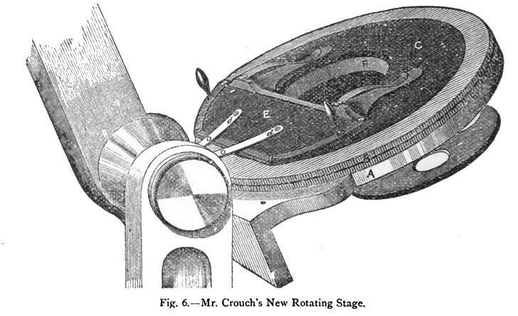 Crouch rotating microscope stage