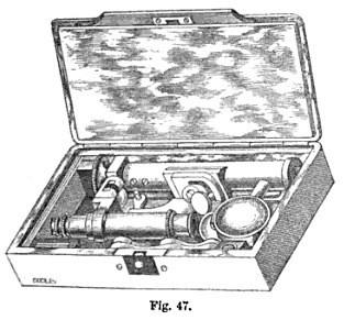 Gruby pocke microscope
