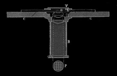 Hematimetre de M. le Prof. G. Hayem et de A. Nachet. Diagram