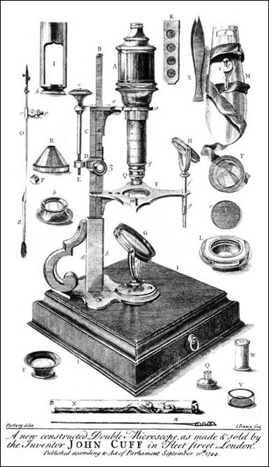 John Cuff microscope