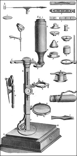 Jones Impoved Microscope