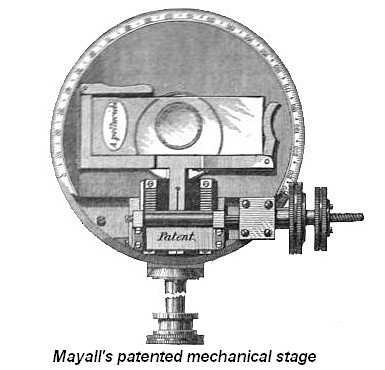 Mayall's patented mechanical stage