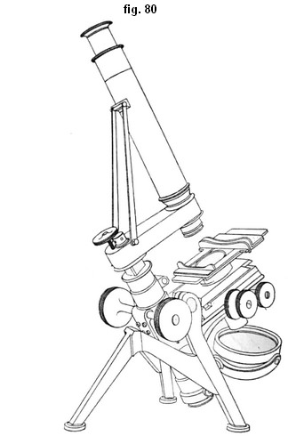 Powell & Lealand Acromatic Microscope 1847
