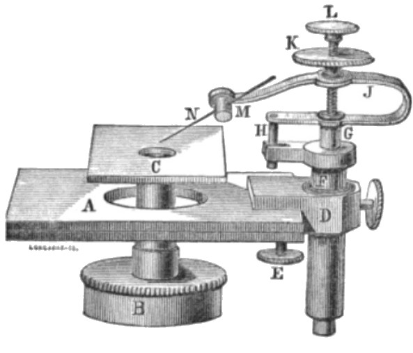 Zentmayer mechanical finger diagram