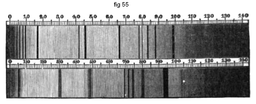 browning_bright_line_microspectroscope_fig_55
