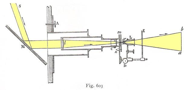 solar mmicroscope
