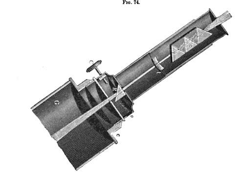 microspectroscope