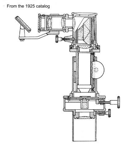 leitz microspectroscope 1925