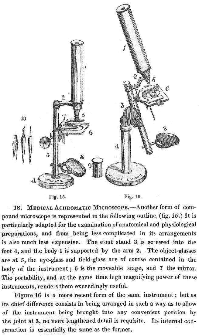 Medical Achromatic Microscope.—Another form of compound microscope is represented in the following outline, (fig. 15.) It is particularly adapted for the examination of anatomical and physiological preparations, and from being less complicated in its arrangements is also much less expensive. The stout stand 3 is screwed into the foot 4, and the body 1 is supported by the arm 2. The object-glasses are at 5, the eye-glass and field-glass are cf course contained in the body of the instrument; 6 is the moveable stage, and 7 the mirror. The portability, and at the same time high magnifying power of these instruments, renders them exceedingly useful. Figure 16 is a more recent form of the same instrument; but as its chief difference consists in being arranged in such a way as to allow of the instrument being brought into any convenient position by the joint at 3, no more lengthened detail is requisite. Its internal construction is essentially the same as the former.