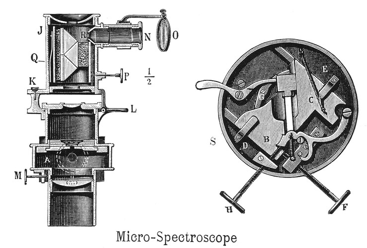 e. leitz wetzlar, microspectroscope, from 1899 catalog