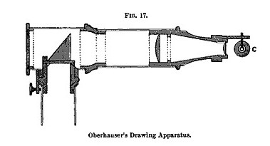 Oberhauser camera lucida
