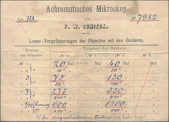 FW Schieck microscopes