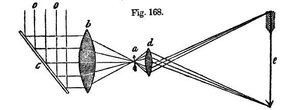 Solar microscope optics