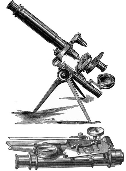 James Swift, London (attributed). Portable folding microscope
