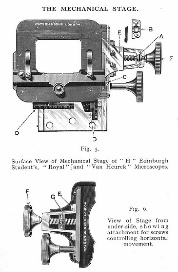 W. Watson & Sons Ltd, 313 High Holborn, London #11787. The Edinburgh Student model.