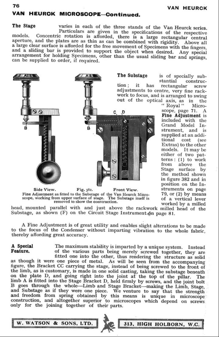 watson microscope