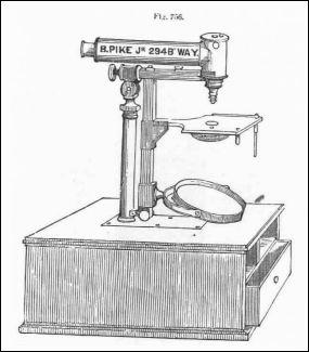 Image of the horizontal microscope from the Pike catalog